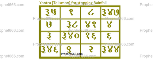 Yantra [Talisman] for stopping Rainfall