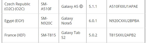 Galaxy-note-5-and-galaxy-S6-Edge-updates-6.0.1-marchmallow