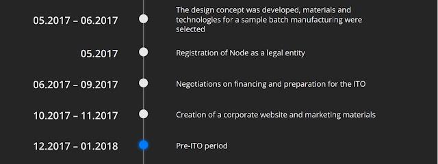 Node ICO Price, Node Bounty, Node ITO Price, NodePower - Revolusi Teknologi Wireles dan Nirkabel Masa Depan dengan NodePower