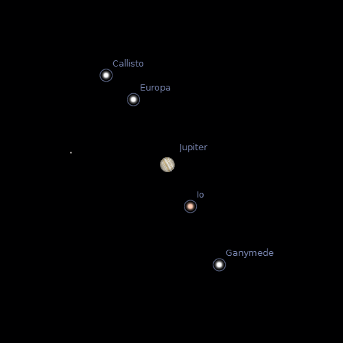 Image result for moons of jupiter binoculars