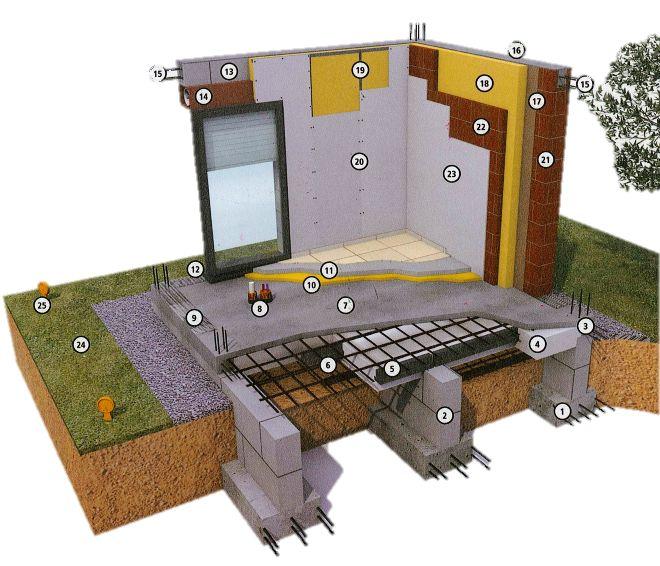 tout savoir pour mieux construire construire une maison. Black Bedroom Furniture Sets. Home Design Ideas