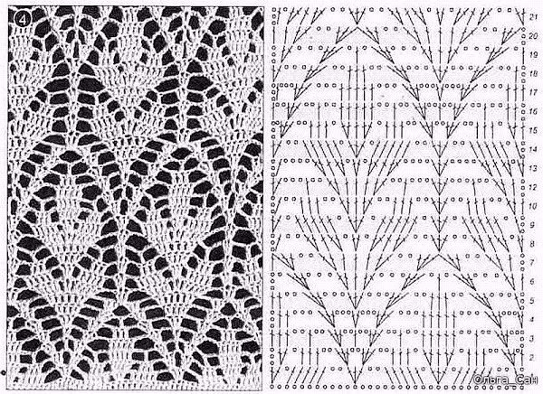 esquema-crochet-hojas