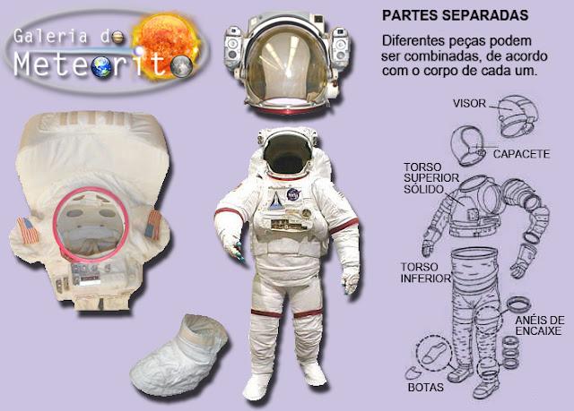 detalhes de trajes espaciais EMU