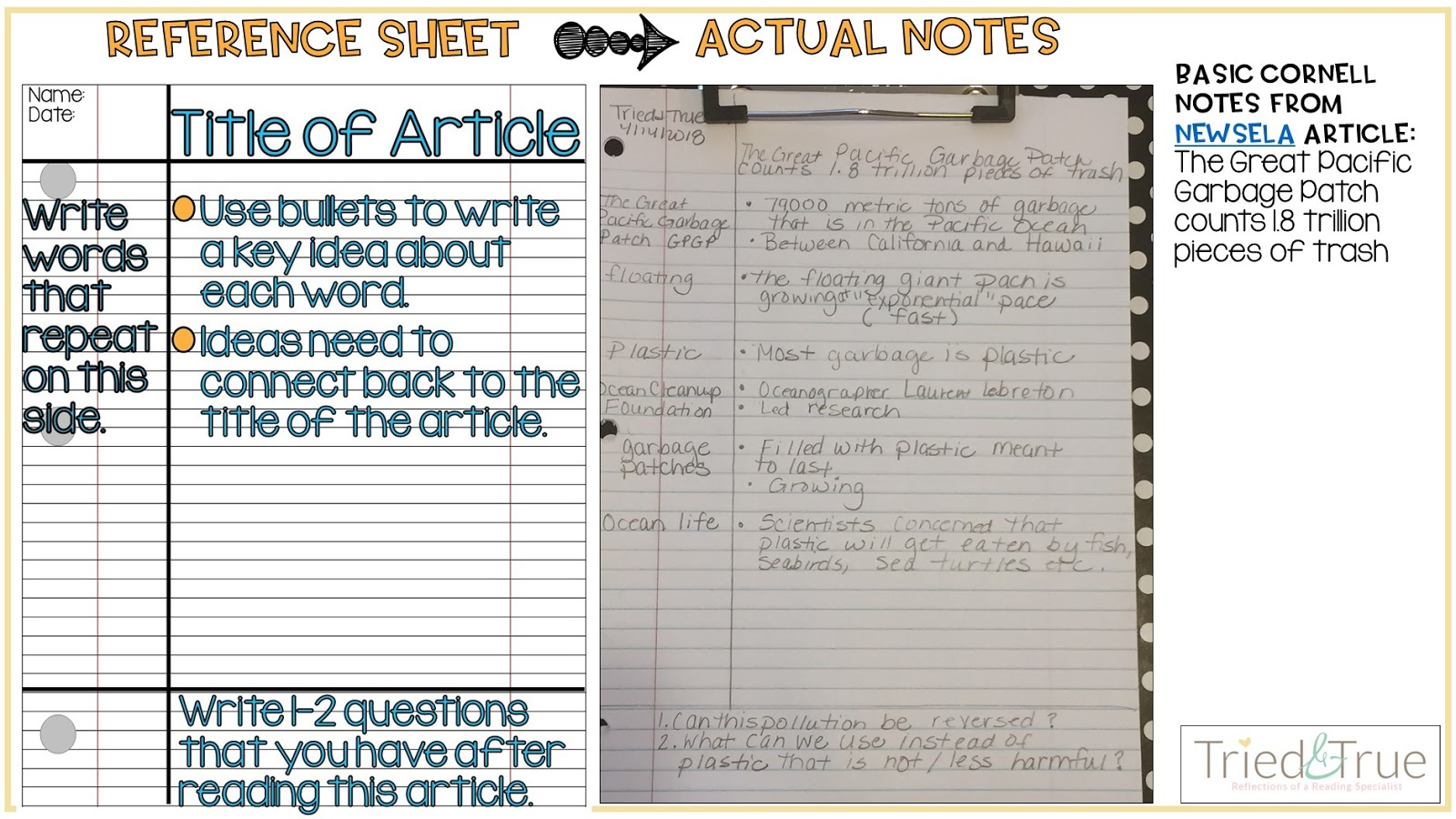 How To Use Cornell Notes Part 2 Note Taking Grades 3 8 Tried And True