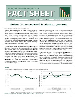 Violent Crime Reported in Alaska, 1986–2015 (AJSAC Fact Sheet)