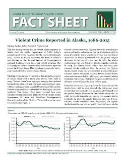 Violent Crime Reported in Alaska, 1986–2015 (AJSAC Fact Sheet)