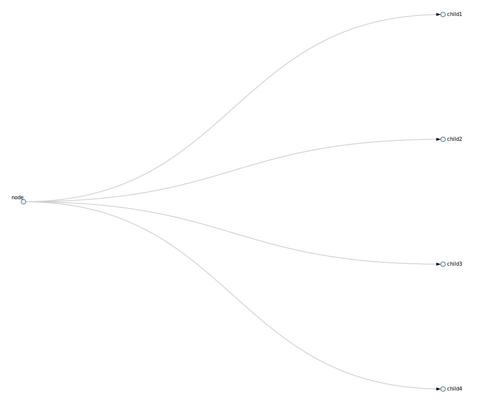 logogin: D3 js arrowhead markers