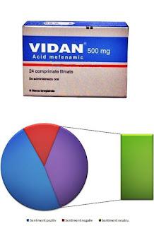 vidan 500 mg pareri forumuri antiinflamatoare