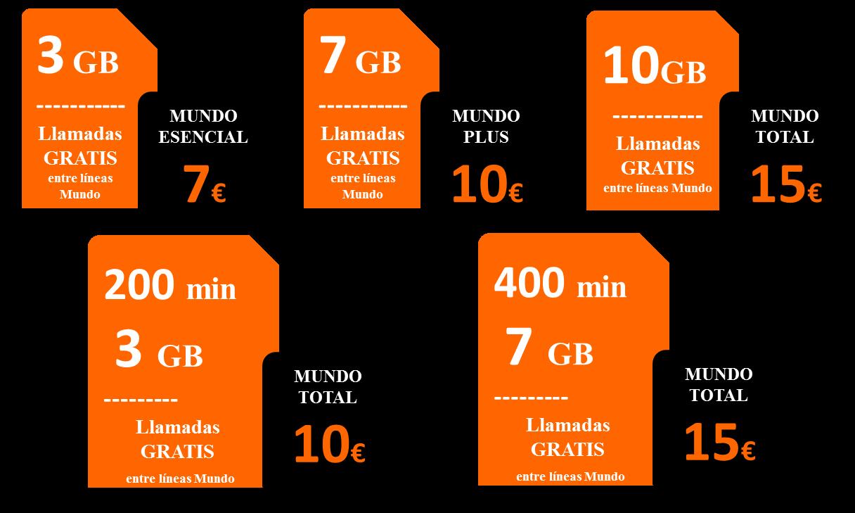mejora en tarifas internacionales prepago orange
