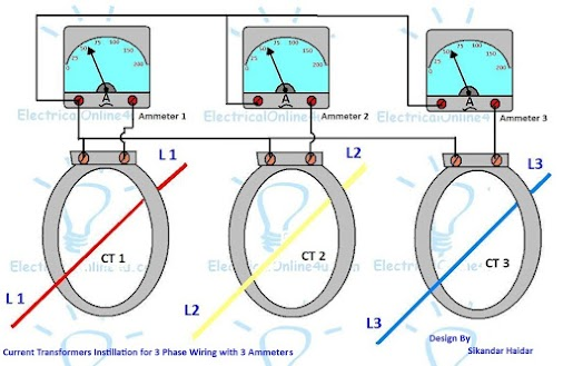 ct installation diagram ammeter for 3 phase system jpg sikandar haidar google diagram current transformer electrical