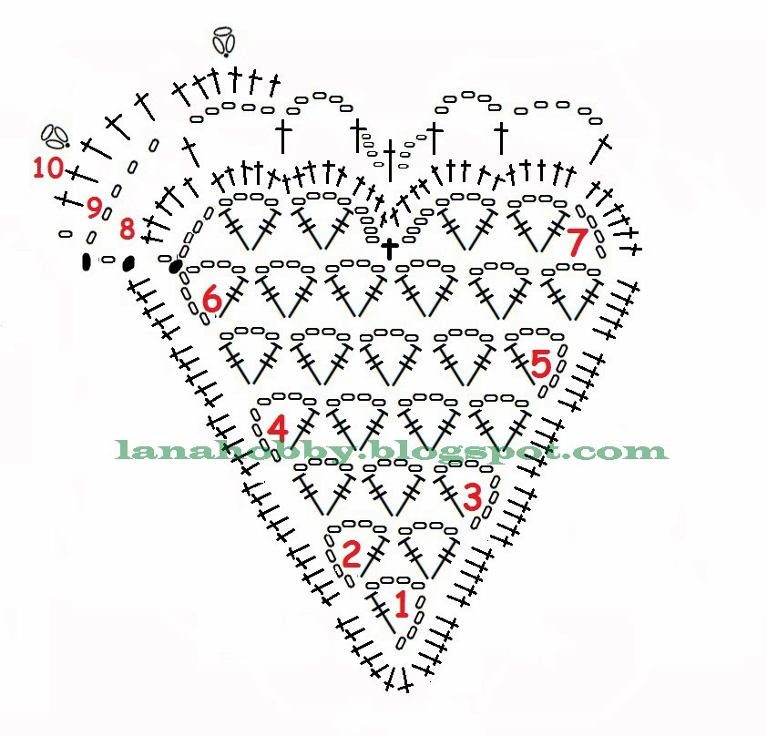DIY Crochet heart doily free pattern