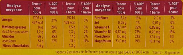 Barre amande Gerblé - Amande - Sport - Nutrition - Food - Manger - Snack - Almond