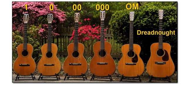 Diferentes Tamaños y Formas de Guitarra Acústica