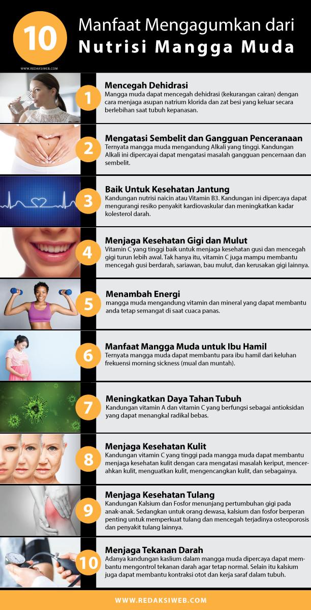 10 Manfaat Mangga Muda bagi Kesehatan
