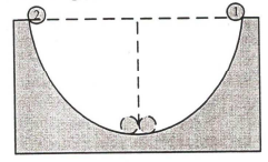 Dua bola yang meluncur pada lintasan setengah lingkaran