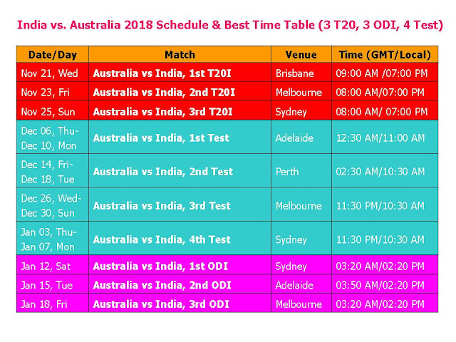 India vs. Australia 2018-19 Schedule & Best Time Table (3 T20, 3 ODI, 4 Test) India tour of Australia 2018, Australia Vs. India 2018 schedule, Indian time, Australia time, t20 series, odi series, test series, IND Vs. AUS Match, India Australia series full schedule 2018-19, Australia India 2018 time table, IST time, local time, ticket, how to watch, India Australia Nov. series, cricket schedule, 2018-19 cricket schedule, icc cricket, cricket calendar 2018, match timing,
