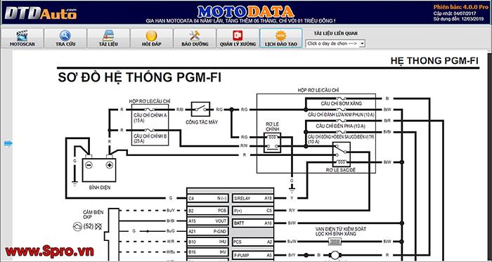 Giao diện phần mềm MOTODATA - Tra cứu sơ đồ nguyên lý