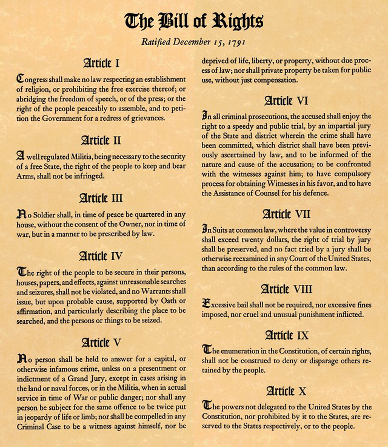 U S History 101 Lesson 1 U S Constitution