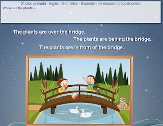 http://www.mundoprimaria.com/juegos-de-ingles/juego-uso-preposiciones/