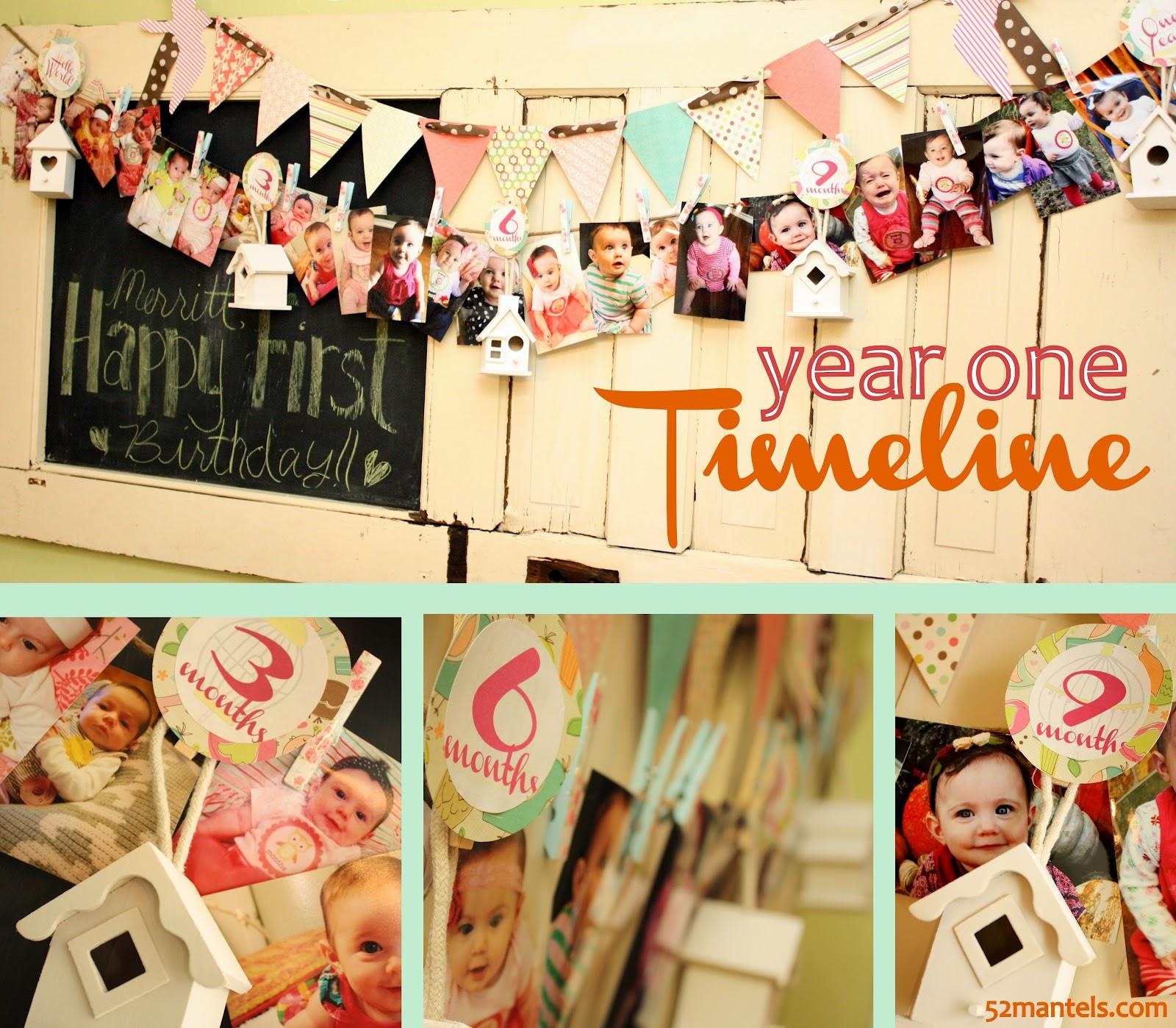 52 Mantels: Birthday Timeline