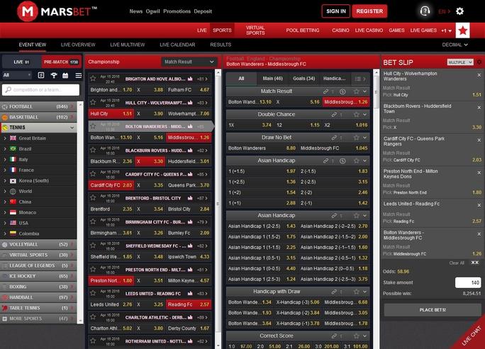 Marsbet Screen