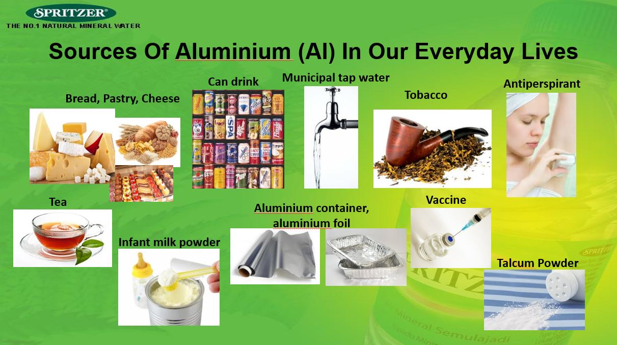 Health Effects Of Environmental Exposure To Aluminum ...
