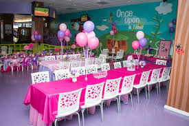 Childrens Party Places