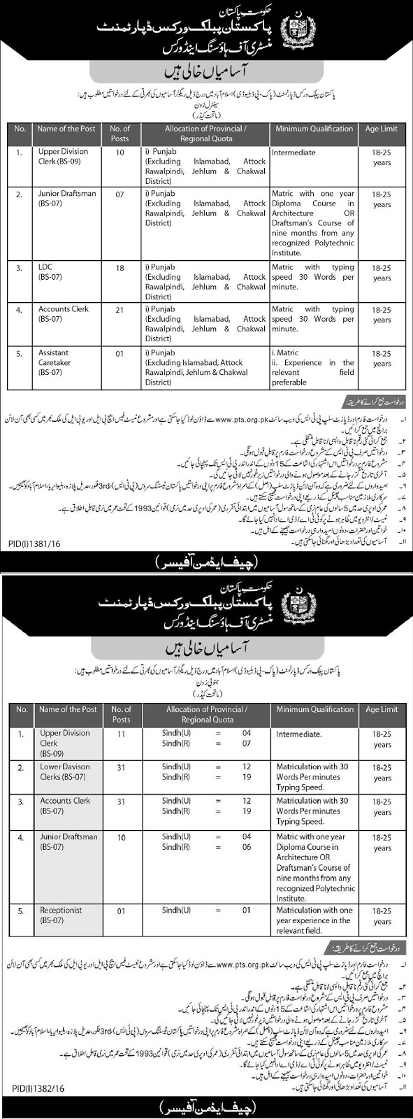 Latest jobs in Pakistan Public Works Department PWD Jobs 2016