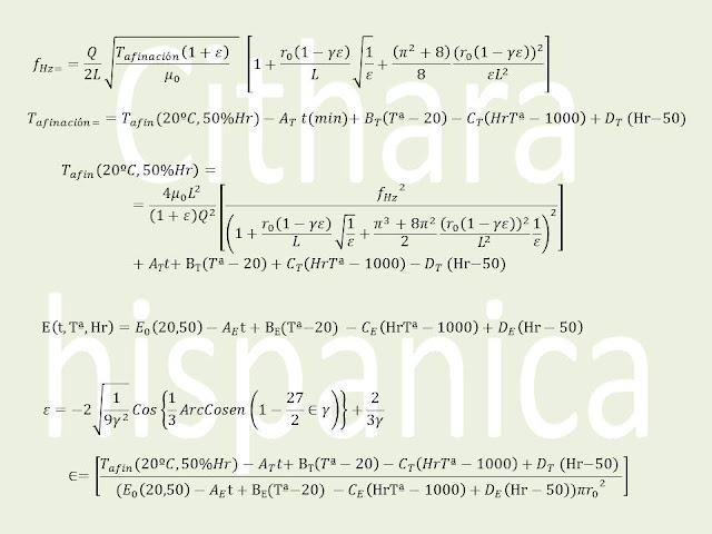 Ecuación para una cuerda de guitarra Ecuaciones_Cithara_hispanica