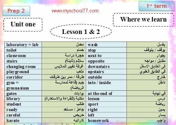 مذكرة لغة انجليزية تانيه اعدادى ترم اول 2020 - موقع مدرستى
