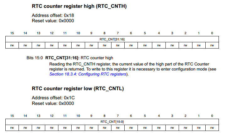 BÀI 13: RTC VỚI STM32F103  - chia sẻ các vấn đề điện tử