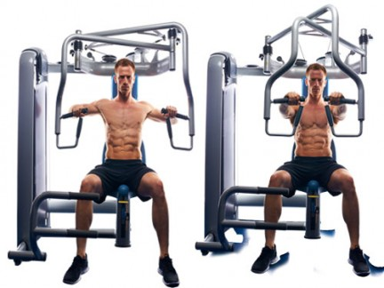 Muscle Building Workouts Using Machines