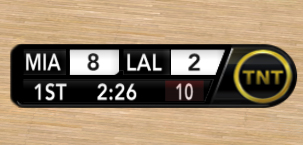 Download NBA 2K13 TNT Scoreboard