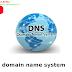 instalasibind9 dns server