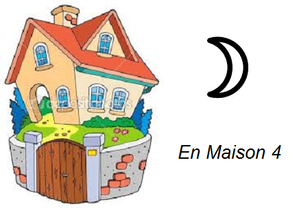 Blog astrologie madameastres lune en maison 4 for Astrologie maison