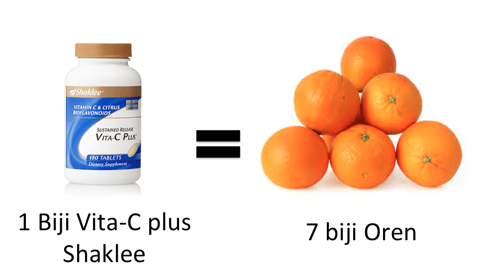 Image result for Vit C Shaklee png