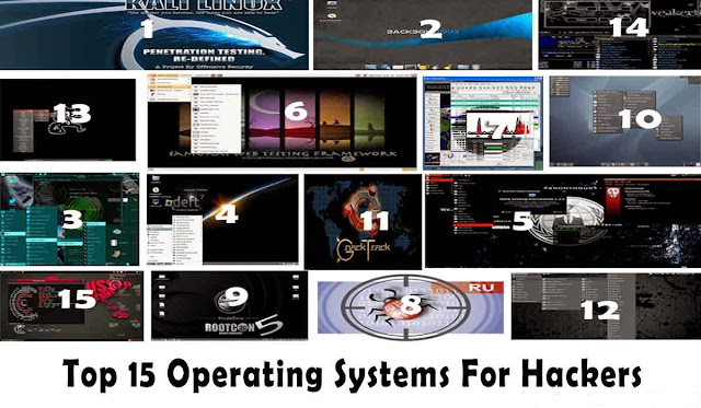Top 15 Advanced Operating Systems For Hackers - WGH