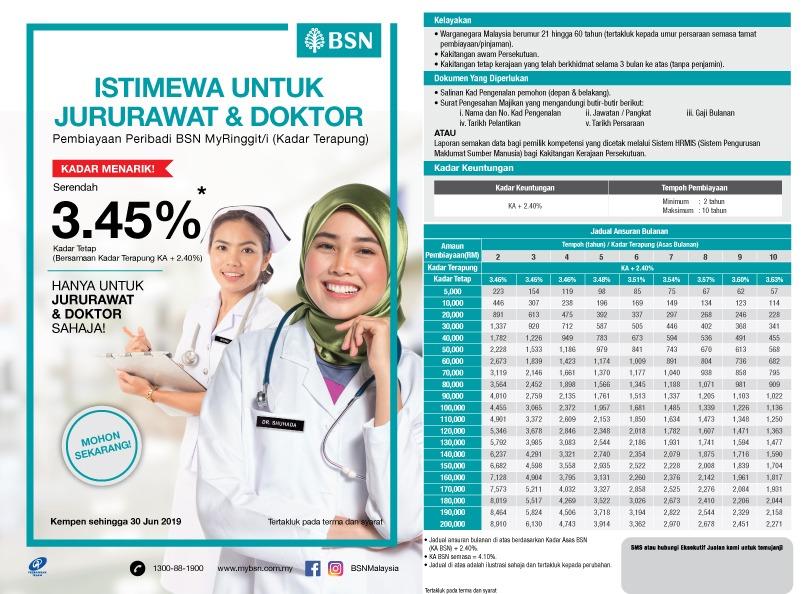 Pembiayaan Peribadi Untuk Nurse Dan Doktor Dari Bsn Queenbee By Mek