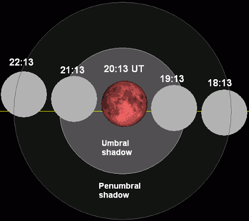 Lunar eclipse chart-2011jun15