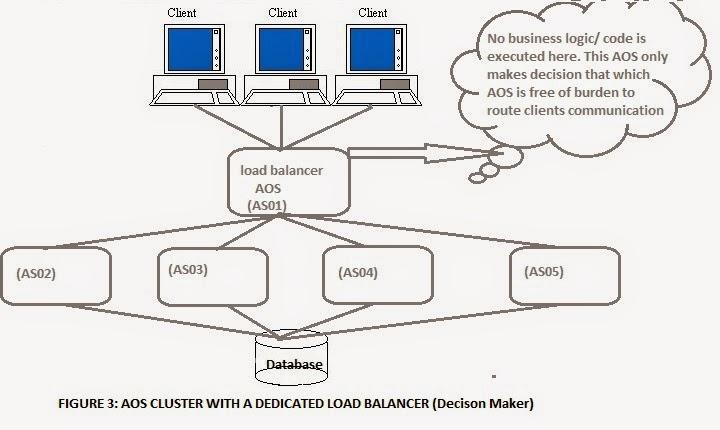 Microsoft Dynamics AX Extensions: APPLICATION OBJECT