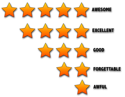 Rating systems for films