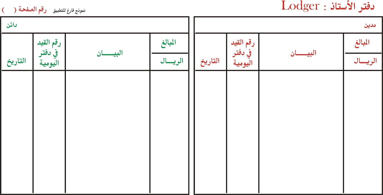 معادلة فاتنة الجدول الزمني دفتر المصروفات اليومية Plasto Tech Com