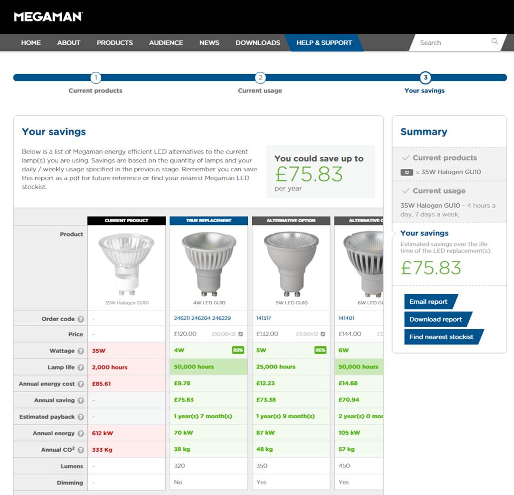 Megaman launches online Cost of Ownership Tool   Novel Energy Blog