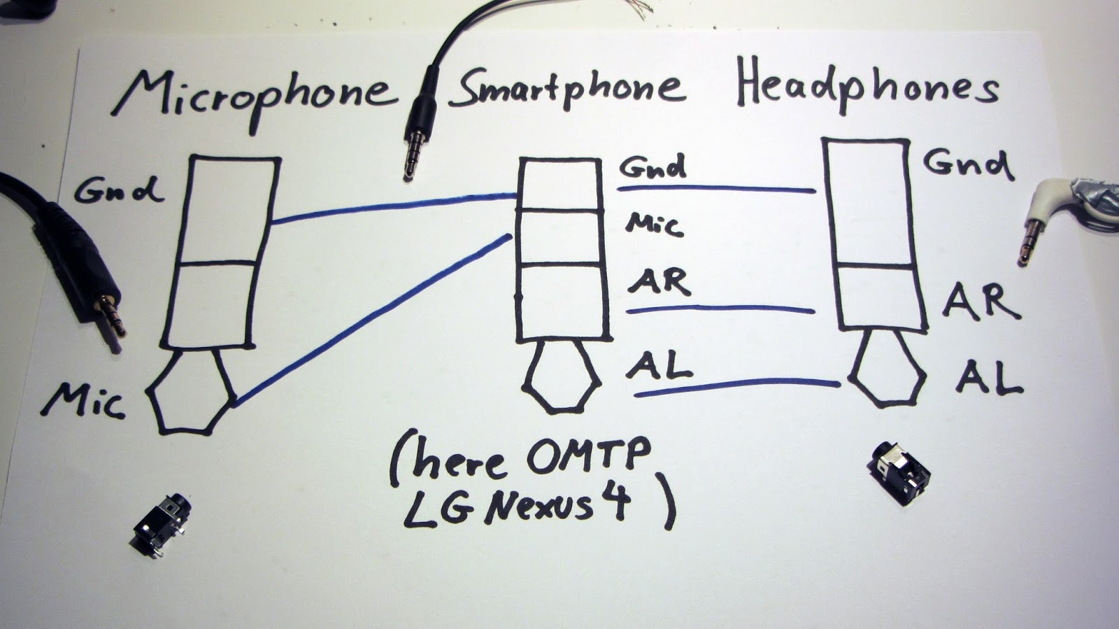 On the left you can see a standard microphone layout and on the right a  standard headphone plug layout. The blue lines stand for the connections  we'll have ...