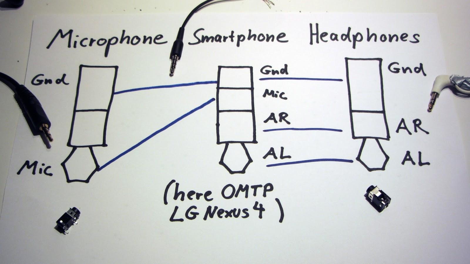 hook up external mic to iphone