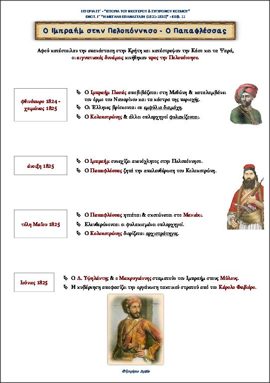 http://eclass31.weebly.com/uploads/8/3/3/4/8334101/c-kef-11-istoria_st.pdf