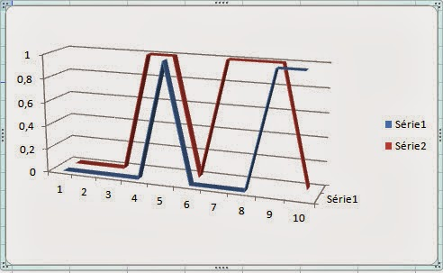 Opciones binarias de gráficos m5