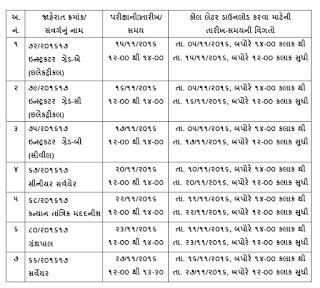 GSSSB - Exams Information for Grade A, B, C (Electrical), (Civil), Sr. Surveyor, Librarian & other posts