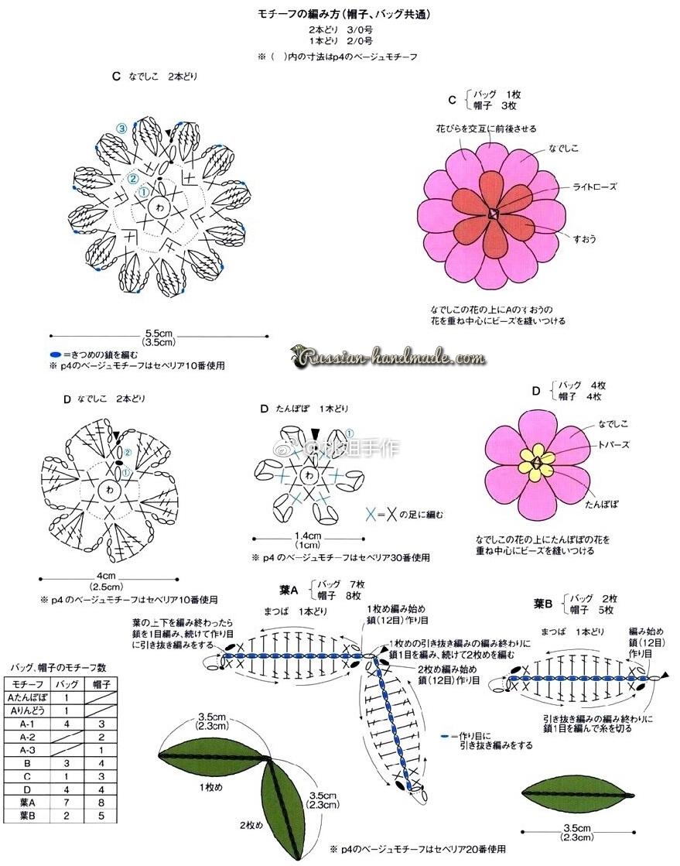 Схемы вязания летней шляпки и сумочки-мешка (6)