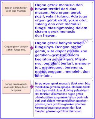 kunci-jawaban-buku-tema-1-kelas-5-halaman-5